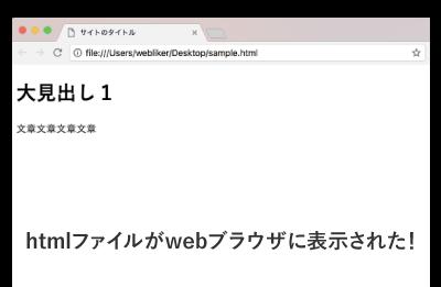 htmlファイルを表示