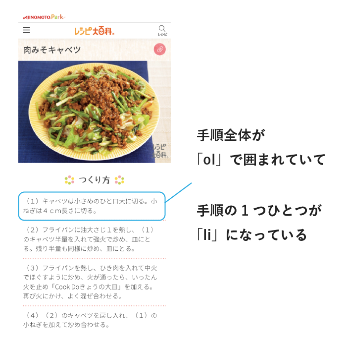 レシピの手順にolを使った例