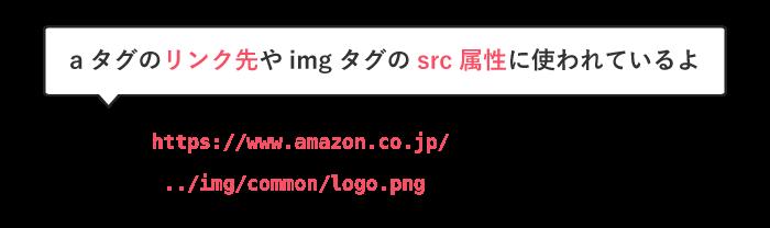 aタグのリンク先やimgのsrc属性に使われている
