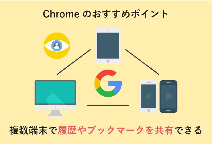 Chromeは複数端末で閲覧履歴やブックマークを共有できる