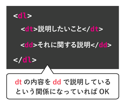 dl・dt・ddの書き方