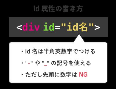 id属性の書き方