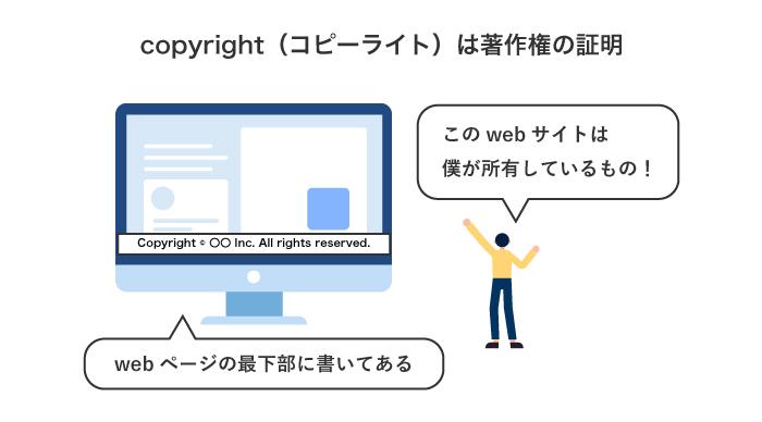 コピーライトとは著作権の証明