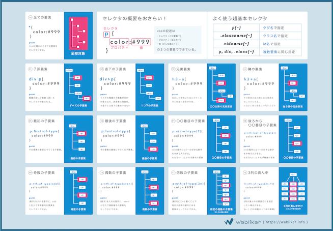 thumb-selector-cheat-sheet-print01
